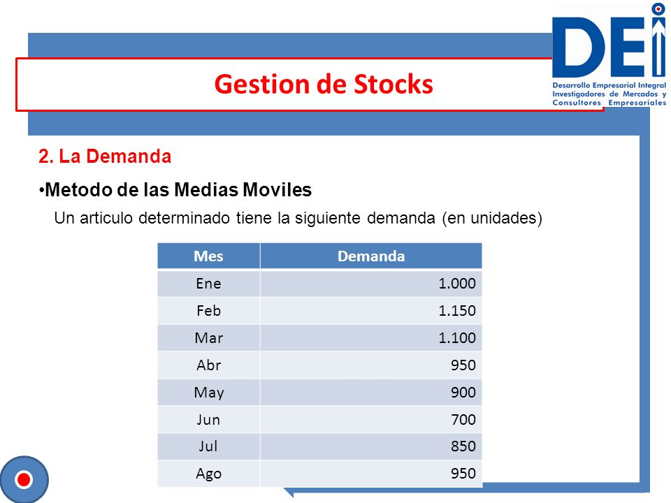 Gestion de Stocks 2. La Demanda Metodo de las Medias Moviles