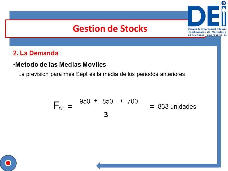 Gestion de Stocks F 3 = = 2. La Demanda Metodo de las Medias Moviles