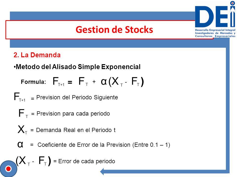Gestion de Stocks F (X α ) F F X α (X F ) = 2. La Demanda