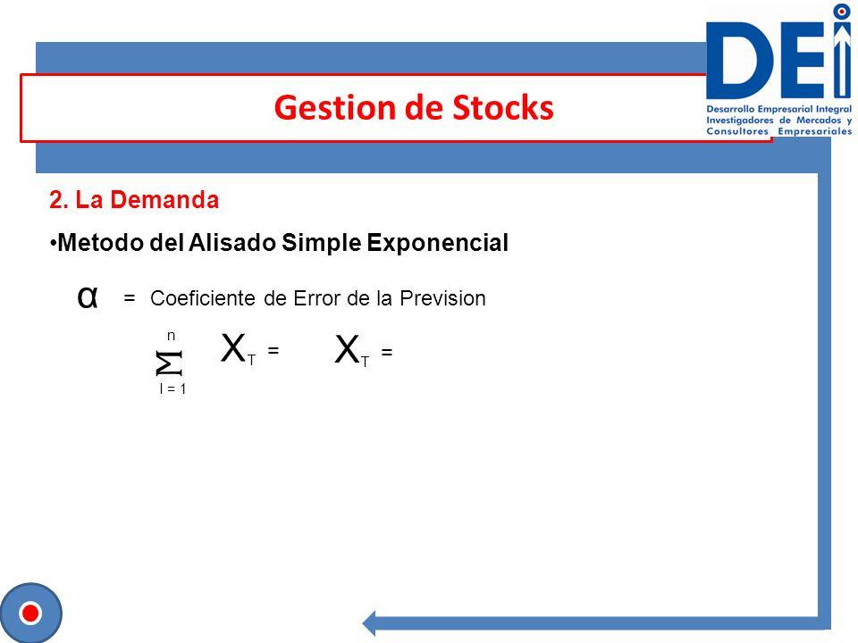 Gestion de Stocks α X X Ϻ 2. La Demanda