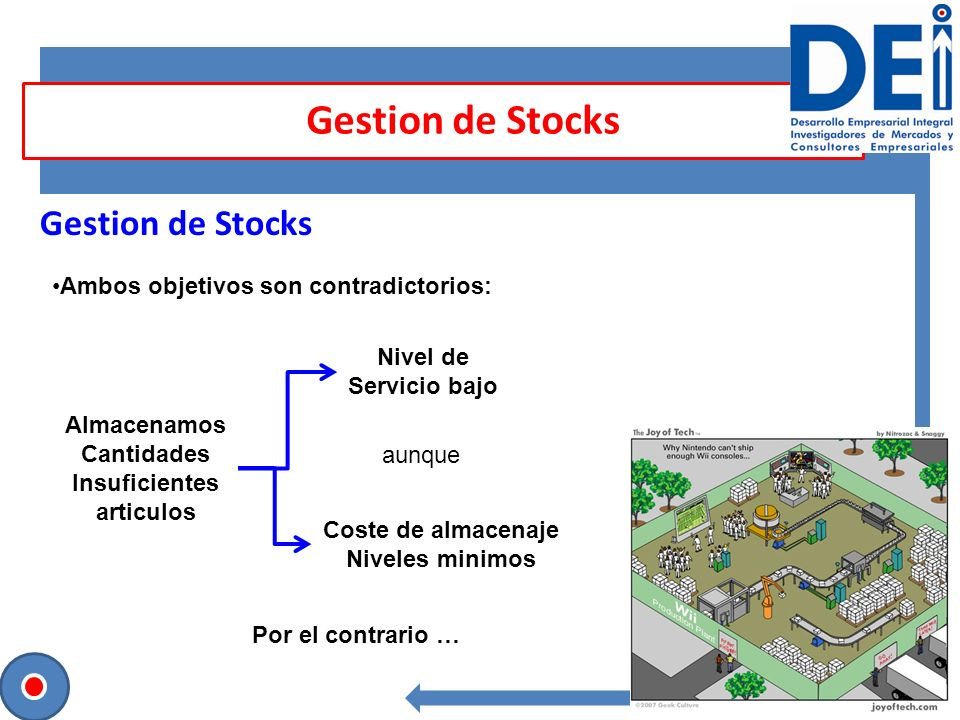 Gestion de Stocks Gestion de Stocks