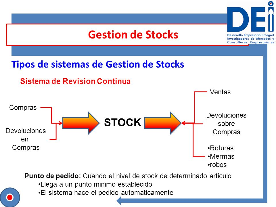Gestion de Stocks Tipos de sistemas de Gestion de Stocks STOCK