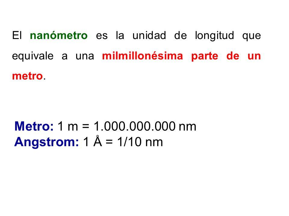 Metro: 1 m = 1.000.000.000 nm Angstrom: 1 Å = 1/10 nm
