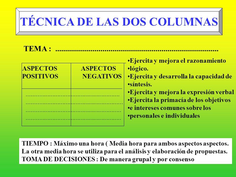 TÉCNICA DE LAS DOS COLUMNAS