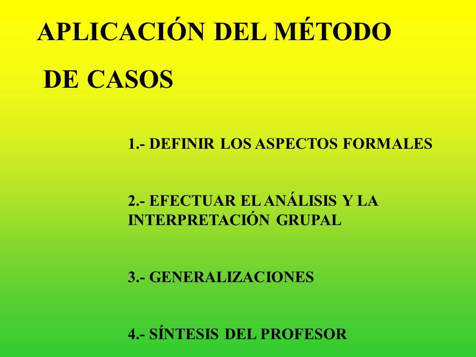 APLICACIÓN DEL MÉTODO DE CASOS 1.- DEFINIR LOS ASPECTOS FORMALES