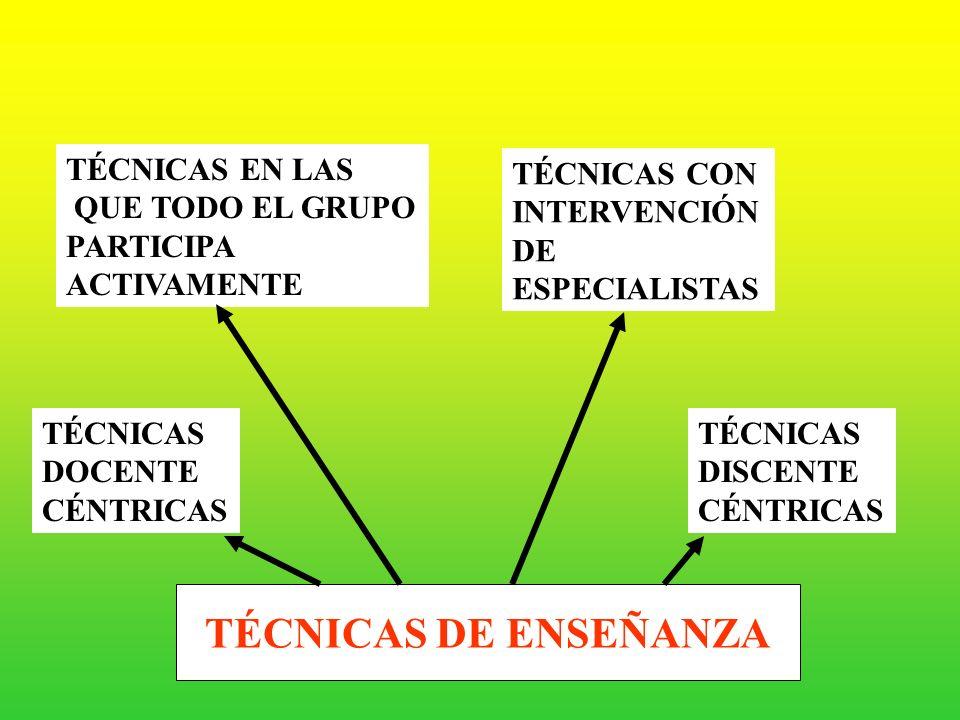 TÉCNICAS DE ENSEÑANZA TÉCNICAS EN LAS QUE TODO EL GRUPO PARTICIPA