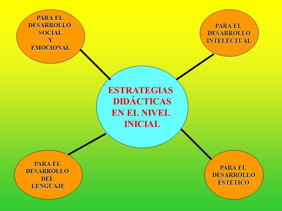 ESTRATEGIAS DIDÁCTICAS EN EL NIVEL INICIAL