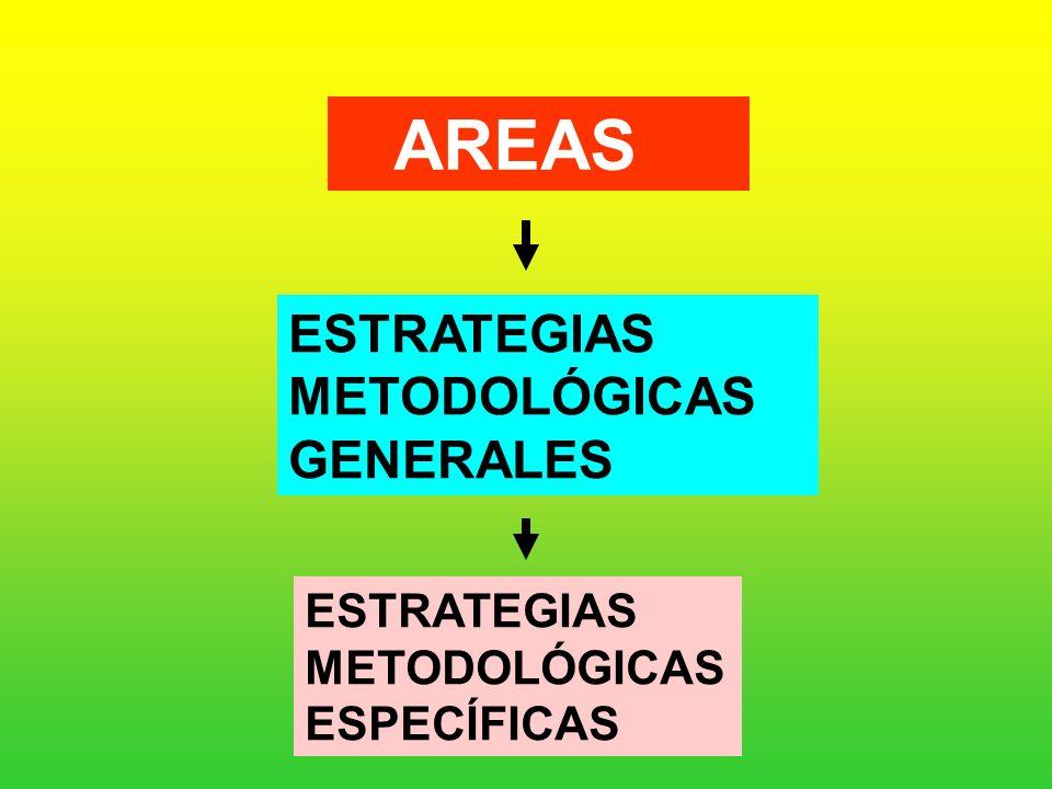 AREAS ESTRATEGIAS METODOLÓGICAS GENERALES ESTRATEGIAS METODOLÓGICAS
