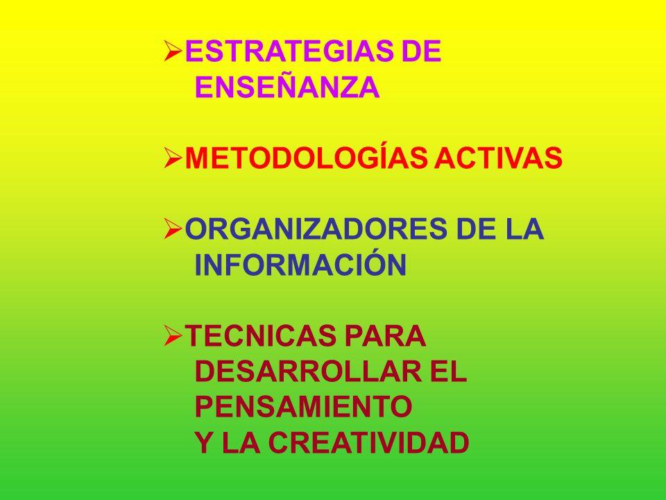 ESTRATEGIAS DE ENSEÑANZA. METODOLOGÍAS ACTIVAS. ORGANIZADORES DE LA. INFORMACIÓN. TECNICAS PARA.