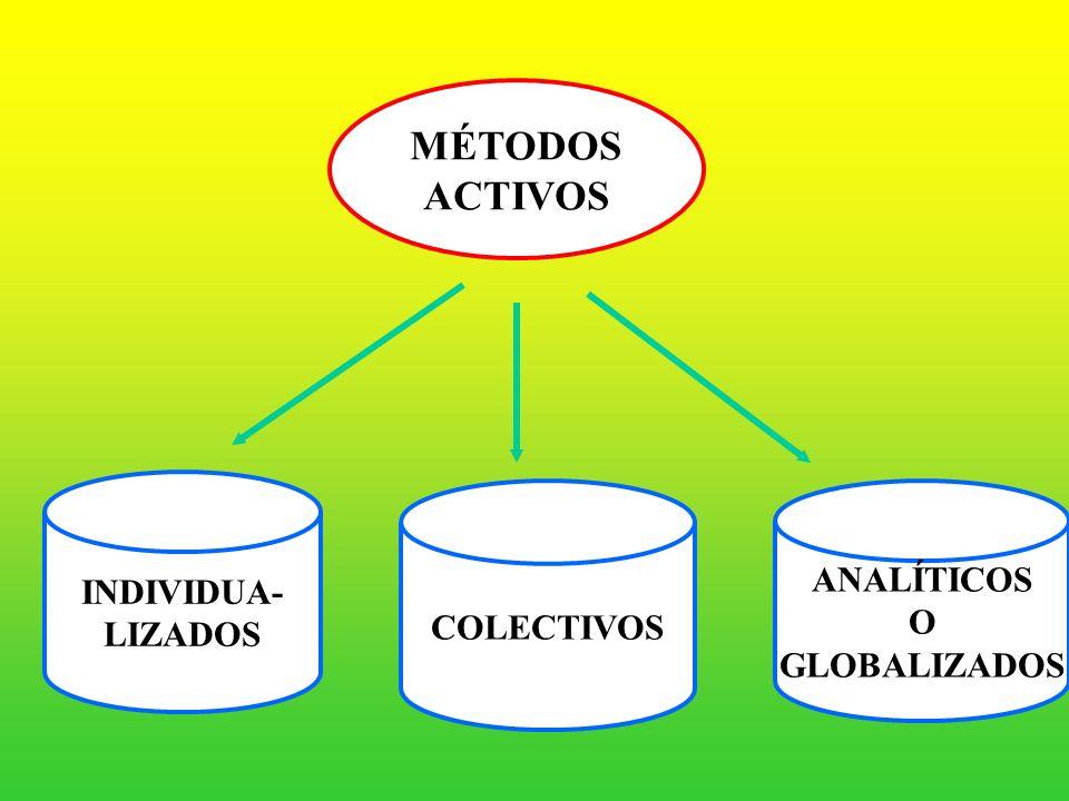 MÉTODOS ACTIVOS INDIVIDUA- ANALÍTICOS LIZADOS COLECTIVOS O