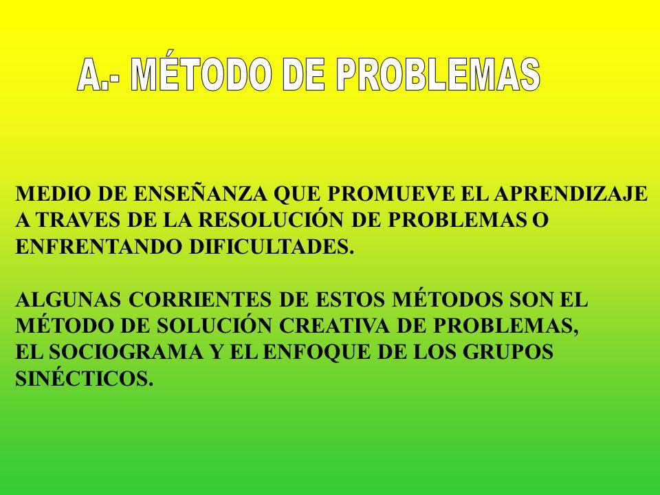 A.- MÉTODO DE PROBLEMAS MEDIO DE ENSEÑANZA QUE PROMUEVE EL APRENDIZAJE