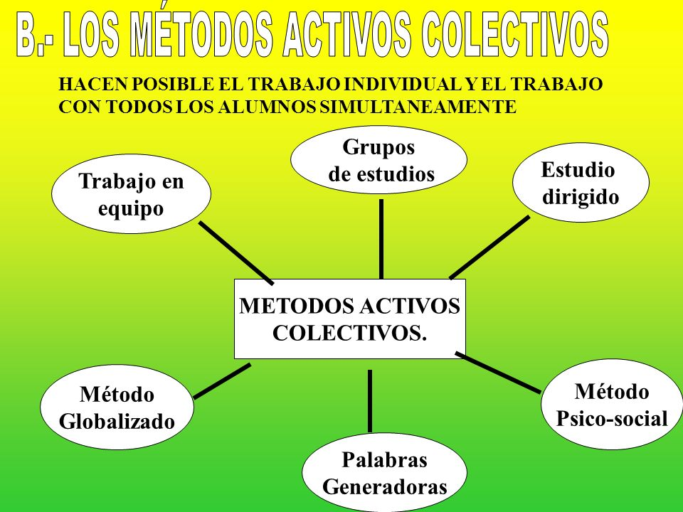 B.- LOS MÉTODOS ACTIVOS COLECTIVOS