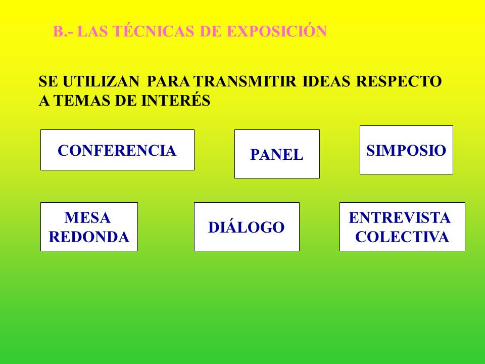 B.- LAS TÉCNICAS DE EXPOSICIÓN