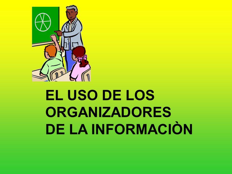 EL USO DE LOS ORGANIZADORES DE LA INFORMACIÒN