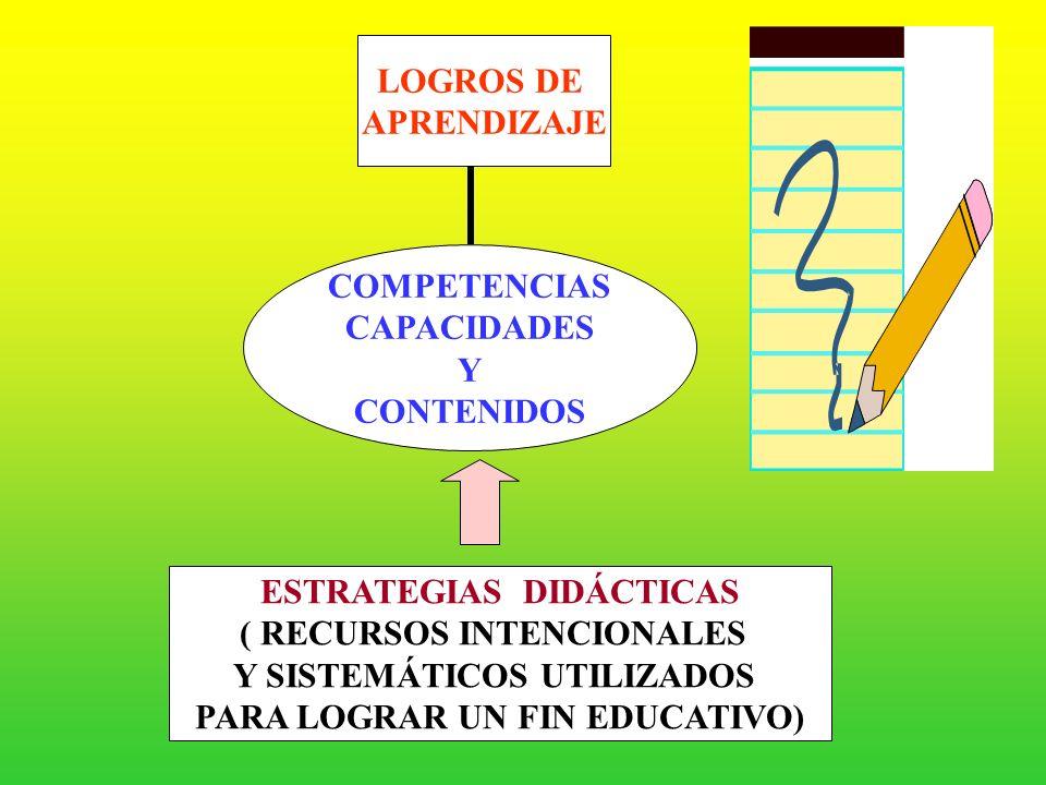 ESTRATEGIAS DIDÁCTICAS ( RECURSOS INTENCIONALES