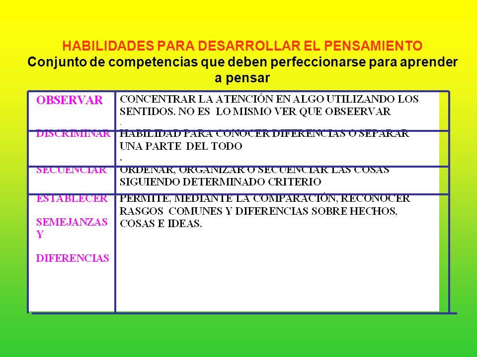 HABILIDADES PARA DESARROLLAR EL PENSAMIENTO Conjunto de competencias que deben perfeccionarse para aprender a pensar
