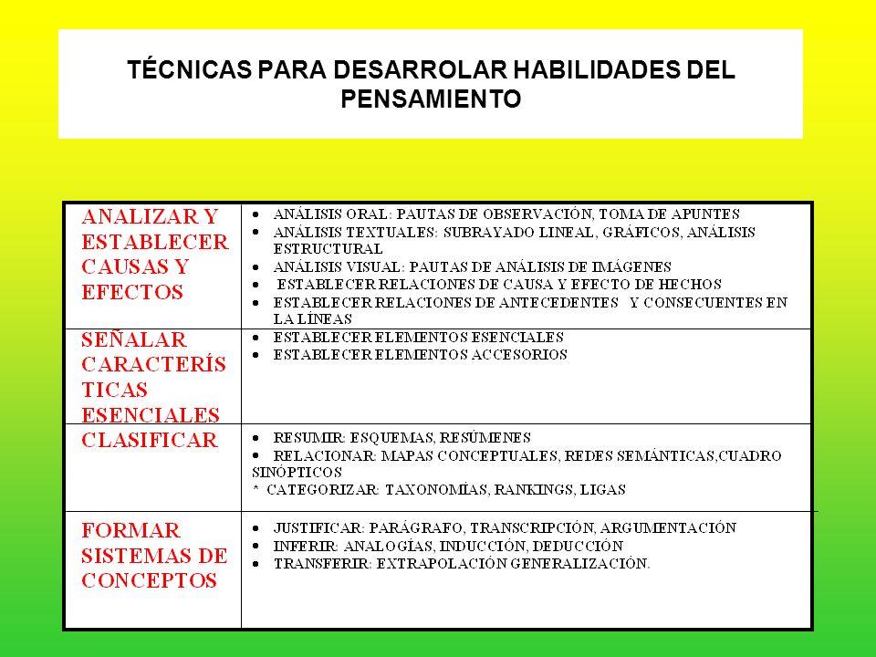 TÉCNICAS PARA DESARROLAR HABILIDADES DEL PENSAMIENTO