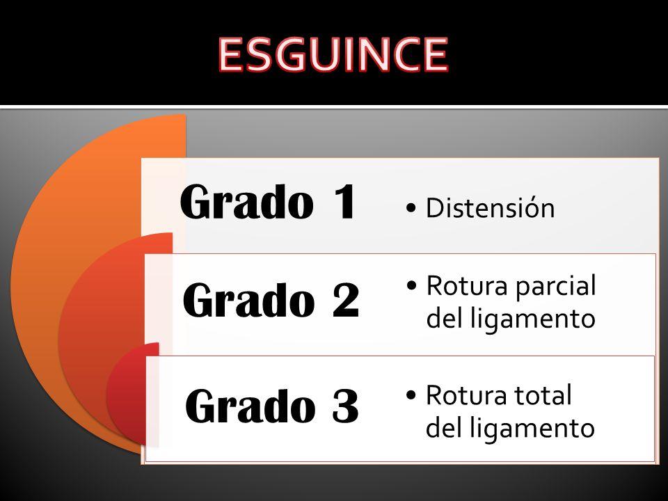 ESGUINCE Distensión Rotura parcial del ligamento