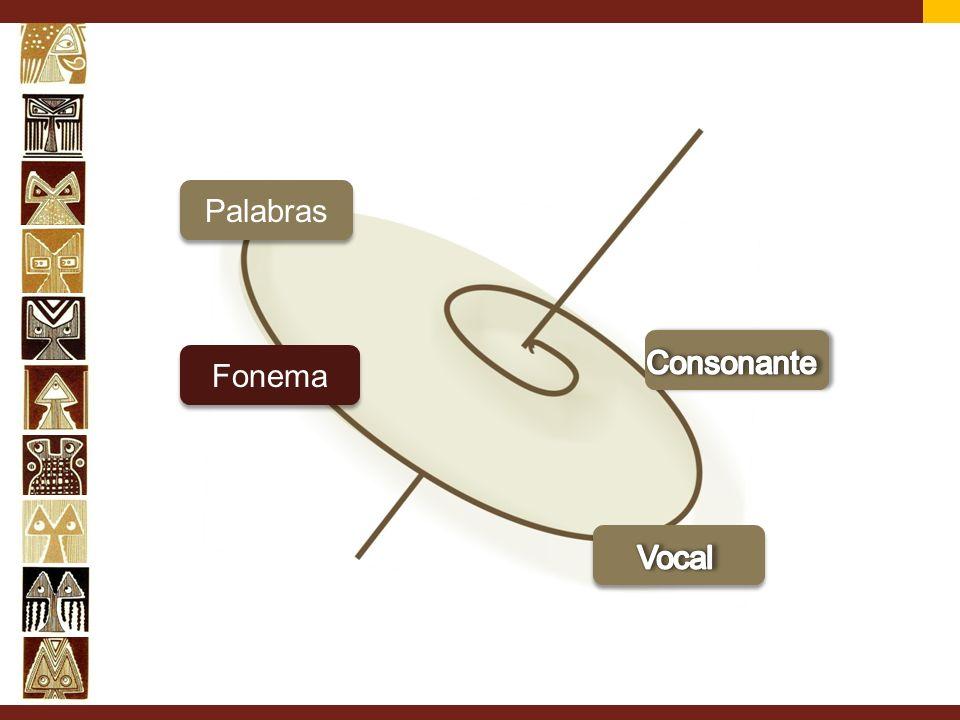 Palabras Consonante Fonema Vocal
