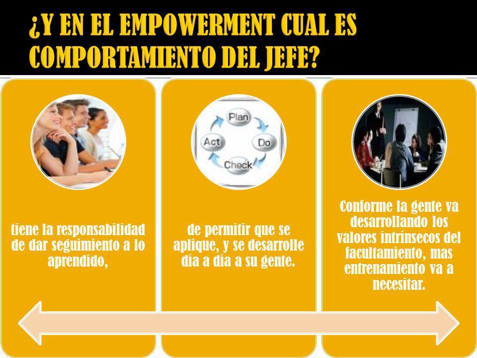¿Y EN EL EMPOWERMENT CUAL ES COMPORTAMIENTO DEL JEFE
