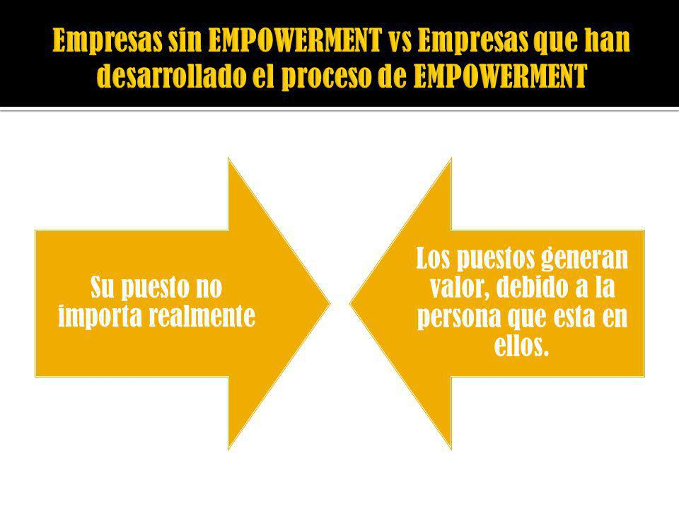 Empresas sin EMPOWERMENT vs Empresas que han desarrollado el proceso de EMPOWERMENT