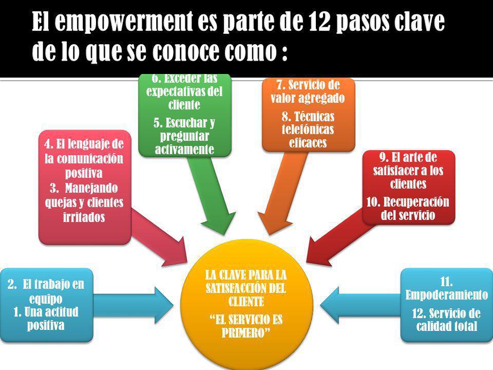El empowerment es parte de 12 pasos clave de lo que se conoce como :