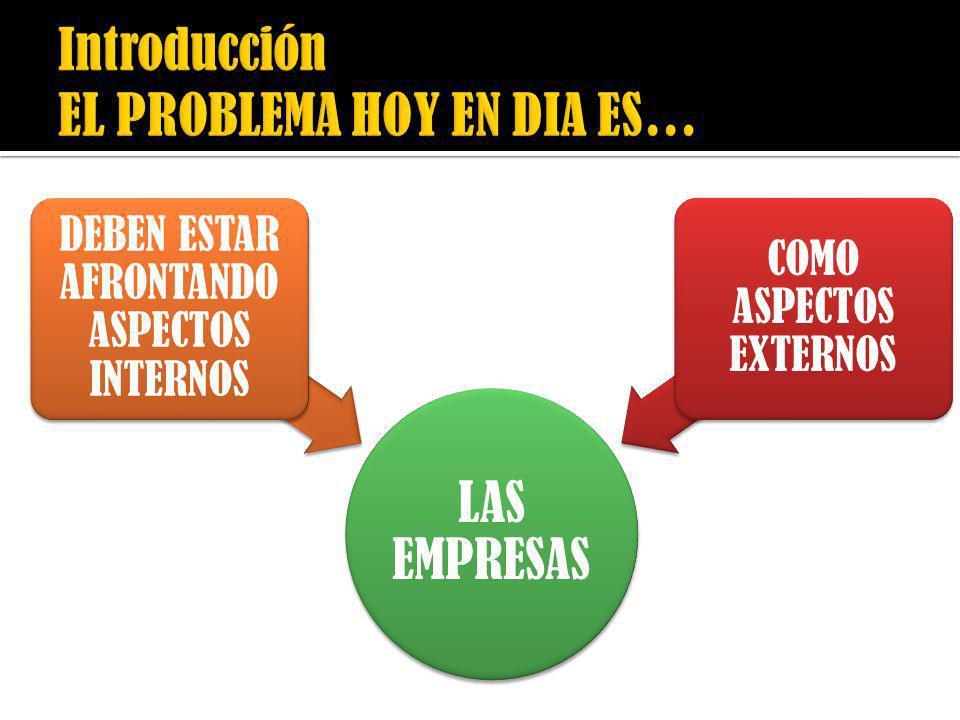 Introducción EL PROBLEMA HOY EN DIA ES…