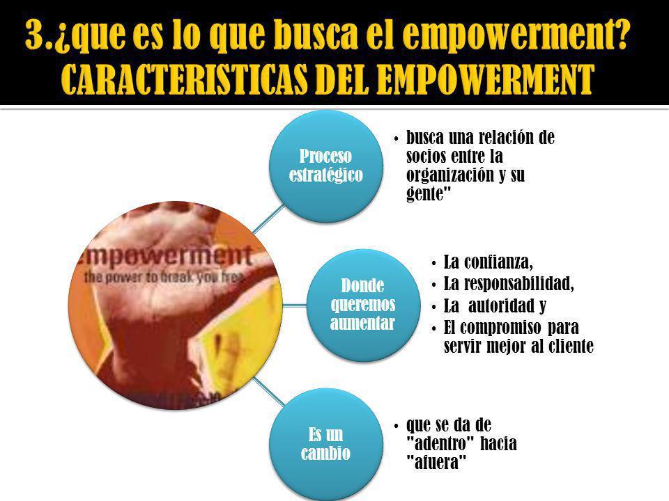 3.¿que es lo que busca el empowerment CARACTERISTICAS DEL EMPOWERMENT