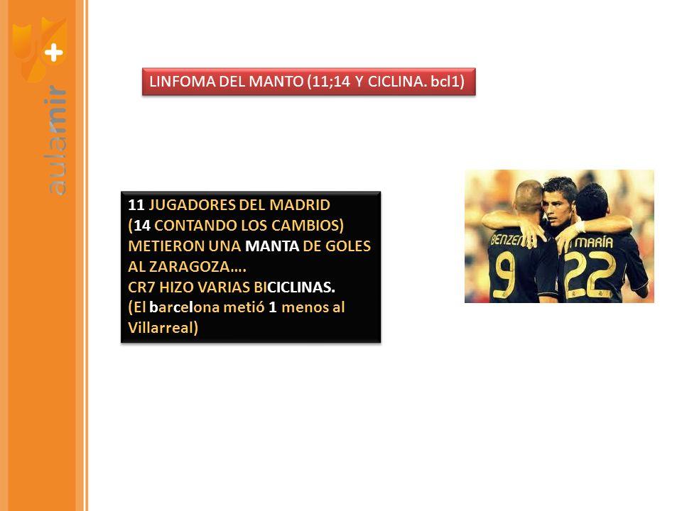 LINFOMA DEL MANTO (11;14 Y CICLINA. bcl1)