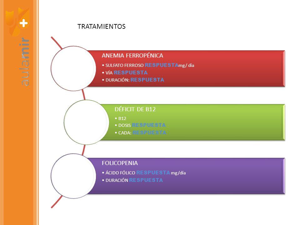 TRATAMIENTOS ANEMIA FERROPÉNICA DÉFICIT DE B12 FOLICOPENIA