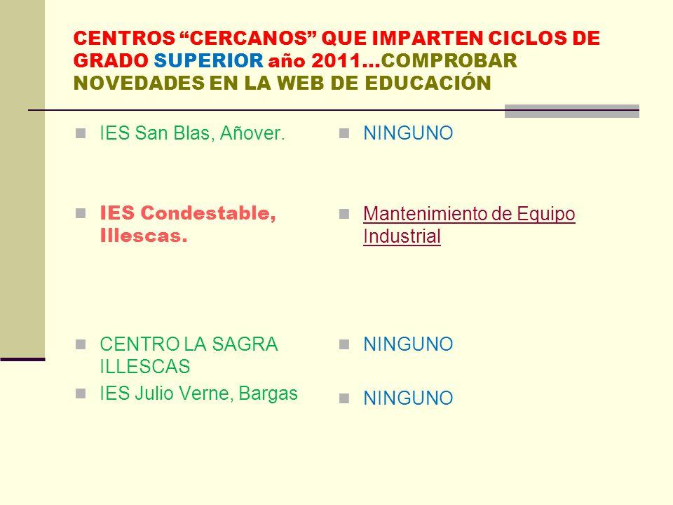 CENTROS CERCANOS QUE IMPARTEN CICLOS DE GRADO SUPERIOR año 2011…COMPROBAR NOVEDADES EN LA WEB DE EDUCACIÓN