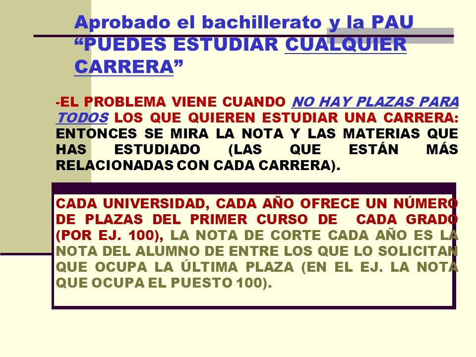 Aprobado el bachillerato y la PAU PUEDES ESTUDIAR CUALQUIER CARRERA