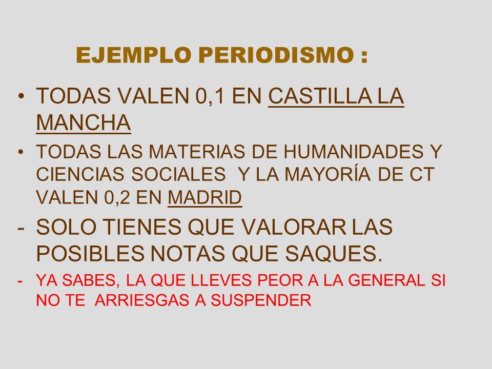 TODAS VALEN 0,1 EN CASTILLA LA MANCHA