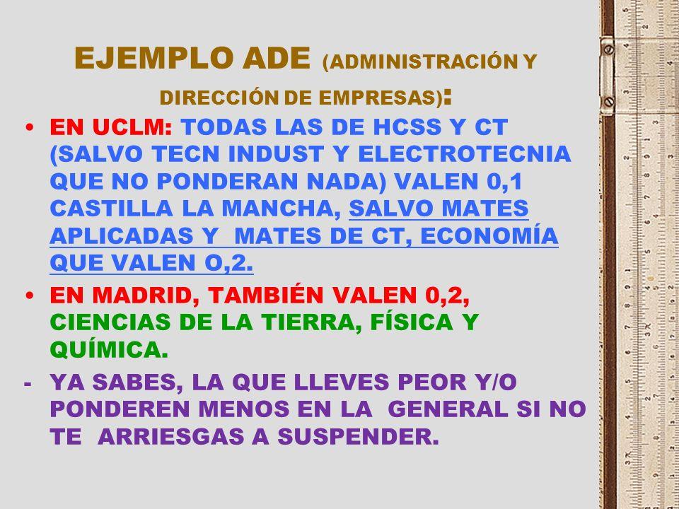 EJEMPLO ADE (ADMINISTRACIÓN Y DIRECCIÓN DE EMPRESAS):