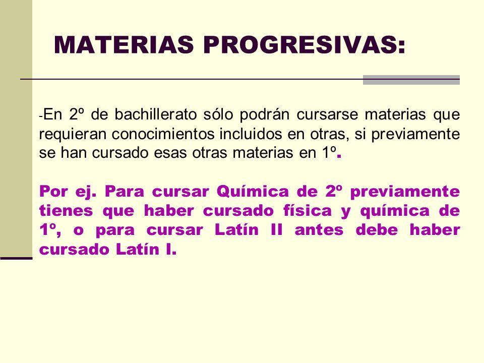 MATERIAS PROGRESIVAS: