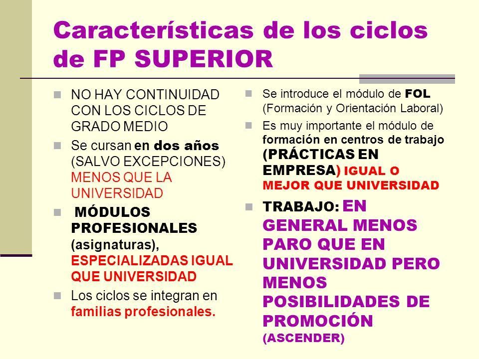 Características de los ciclos de FP SUPERIOR