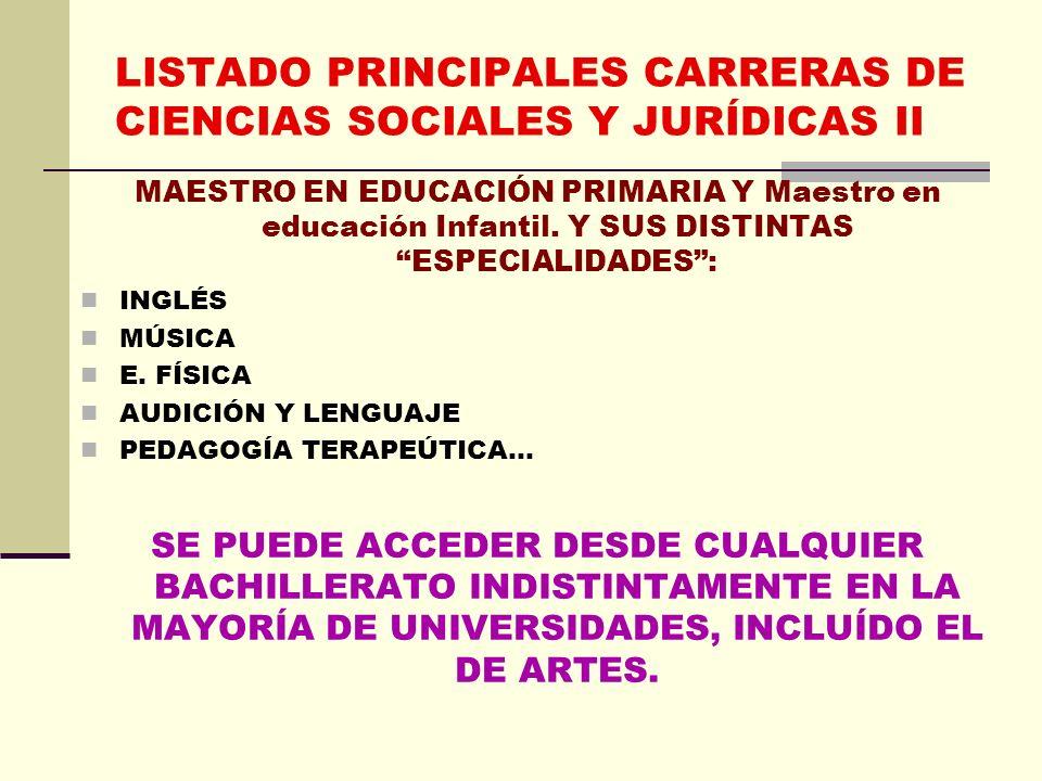 LISTADO PRINCIPALES CARRERAS DE CIENCIAS SOCIALES Y JURÍDICAS II
