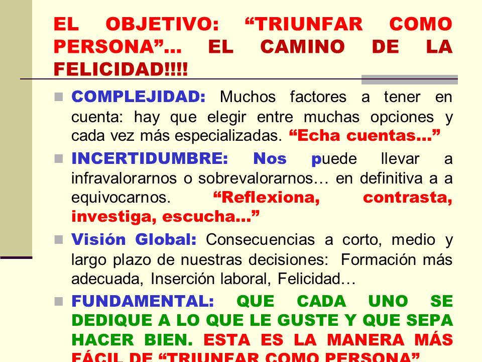 EL OBJETIVO: TRIUNFAR COMO PERSONA … EL CAMINO DE LA FELICIDAD!!!!