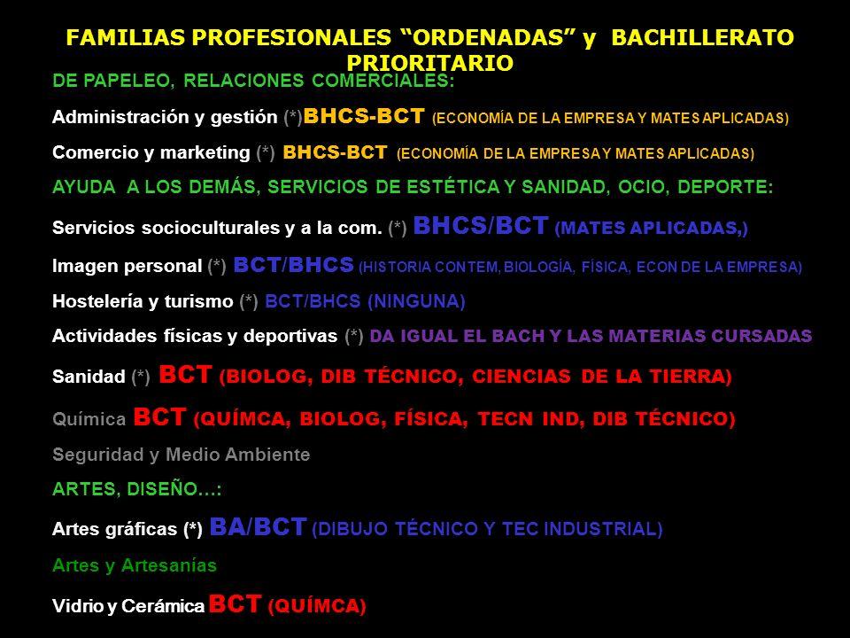 FAMILIAS PROFESIONALES ORDENADAS y BACHILLERATO PRIORITARIO