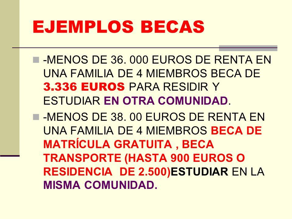 EJEMPLOS BECAS -MENOS DE 36. 000 EUROS DE RENTA EN UNA FAMILIA DE 4 MIEMBROS BECA DE 3.336 EUROS PARA RESIDIR Y ESTUDIAR EN OTRA COMUNIDAD.