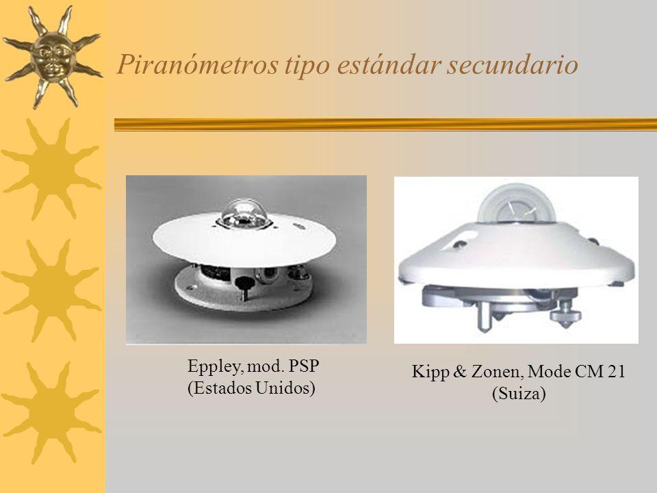 Piranómetros tipo estándar secundario