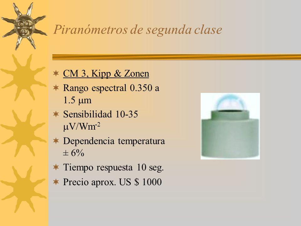 Piranómetros de segunda clase