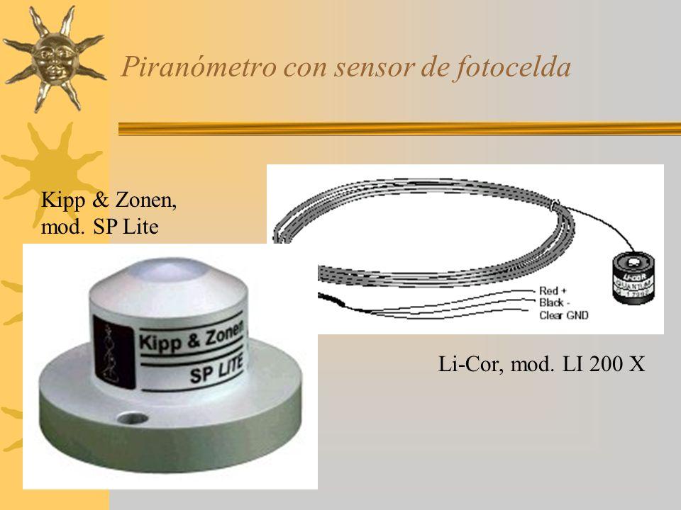 Piranómetro con sensor de fotocelda