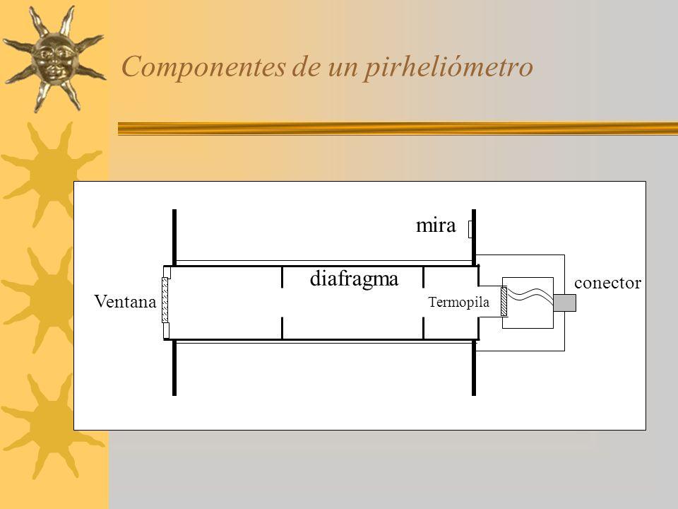 Componentes de un pirheliómetro