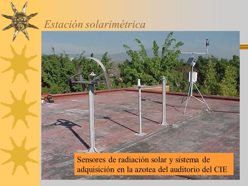 Estación solarimétrica