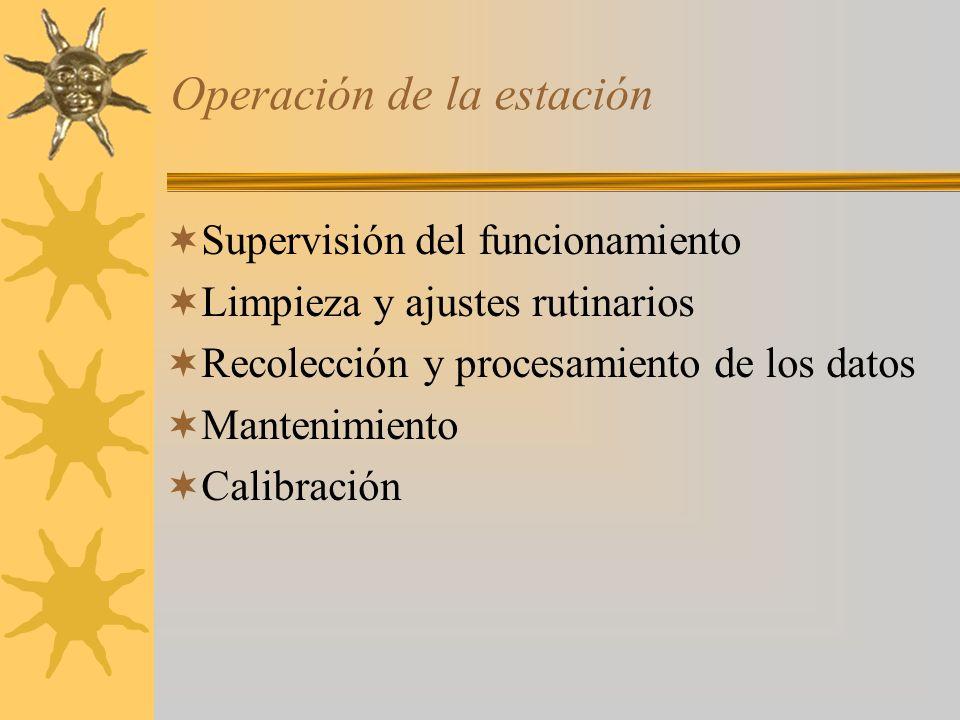 Operación de la estación
