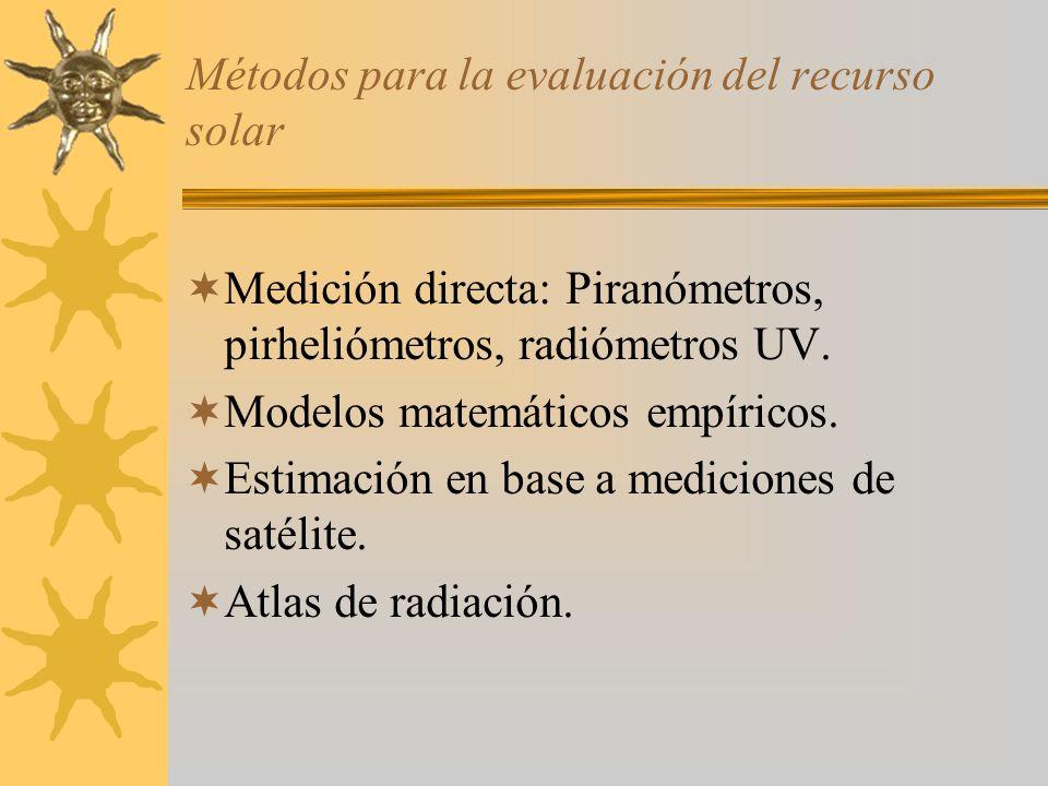 Métodos para la evaluación del recurso solar