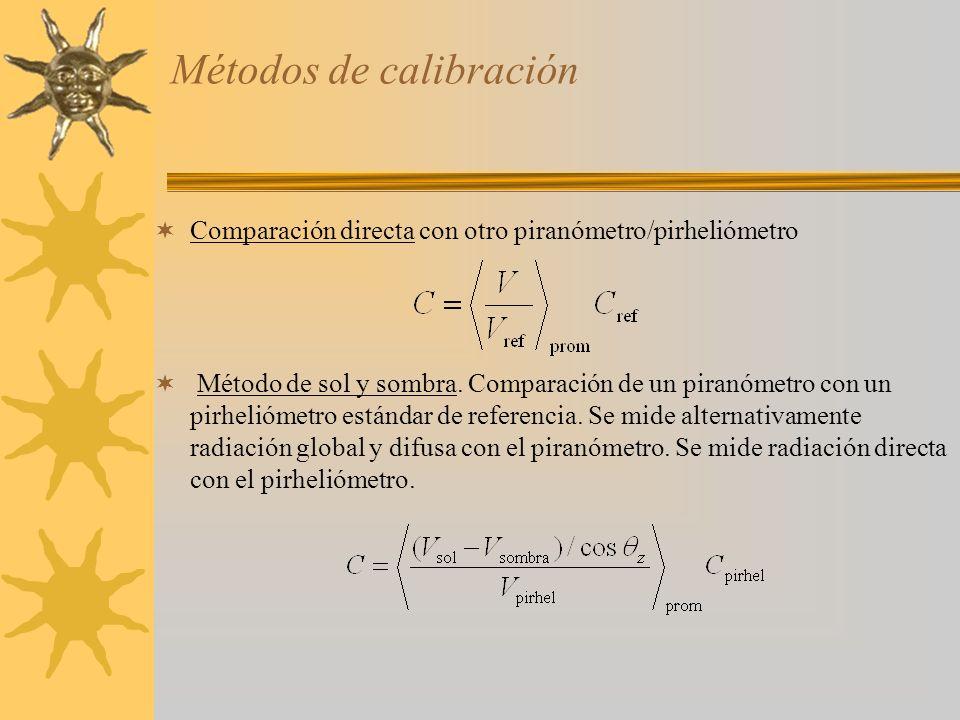 Métodos de calibración