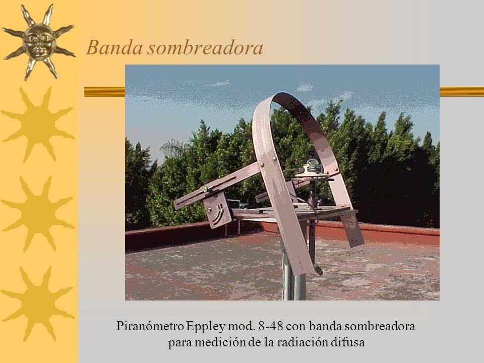 Banda sombreadora Piranómetro Eppley mod. 8-48 con banda sombreadora