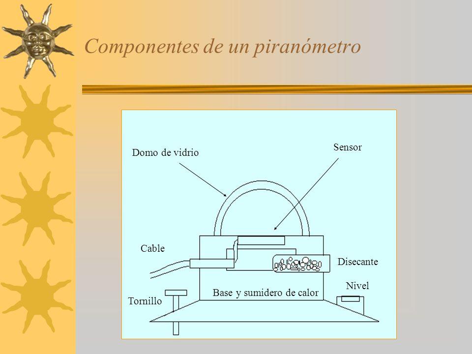Componentes de un piranómetro